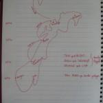 norvec plan 1